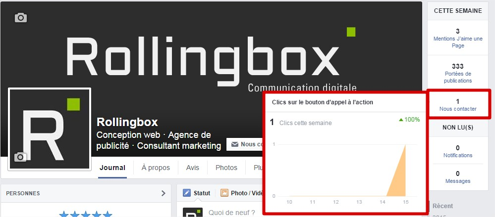 Audience semaine Facebook Rollingbox