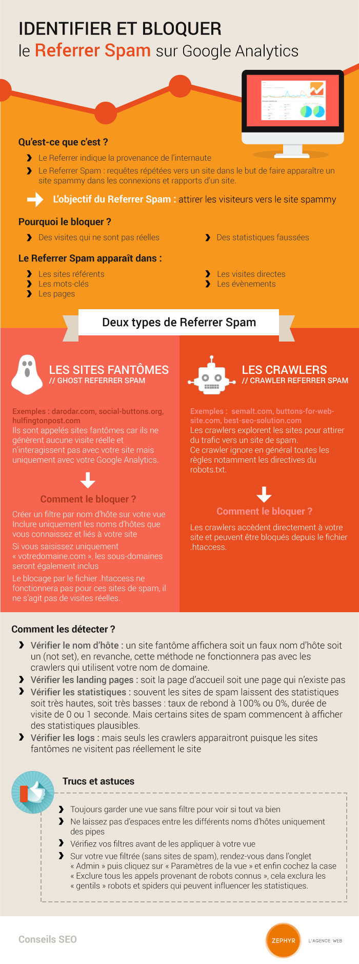 Infographie Referrer Spam